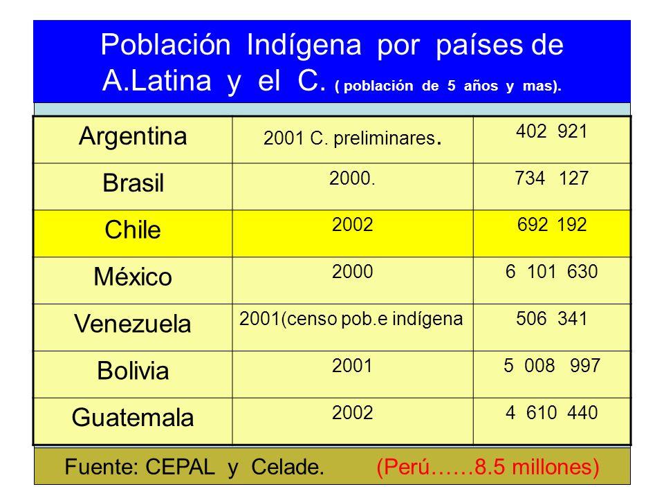 Fuente: CEPAL y Celade. (Perú……8.5 millones)