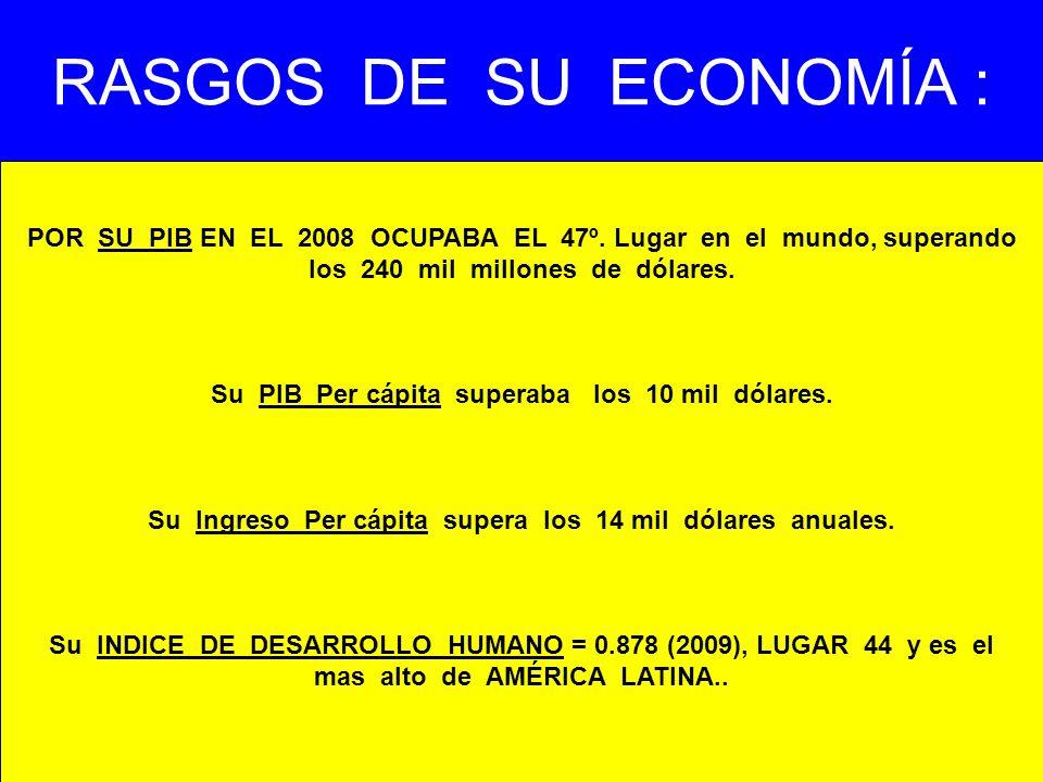 RASGOS DE SU ECONOMÍA : POR SU PIB EN EL 2008 OCUPABA EL 47º. Lugar en el mundo, superando.