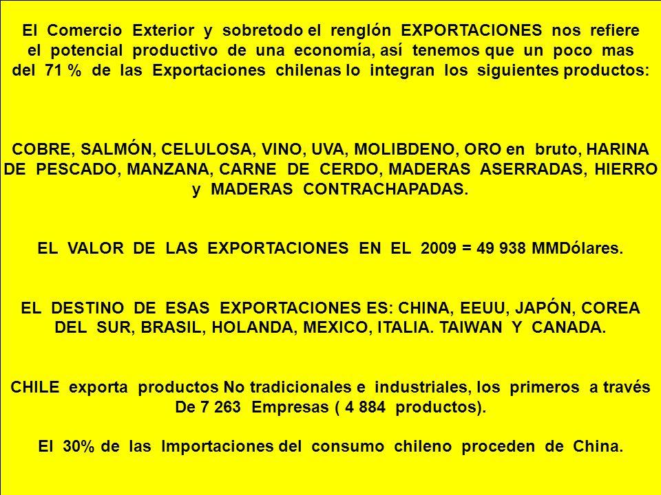 El Comercio Exterior y sobretodo el renglón EXPORTACIONES nos refiere