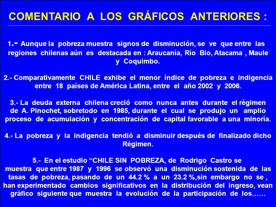 COMENTARIO A LOS GRÁFICOS ANTERIORES :