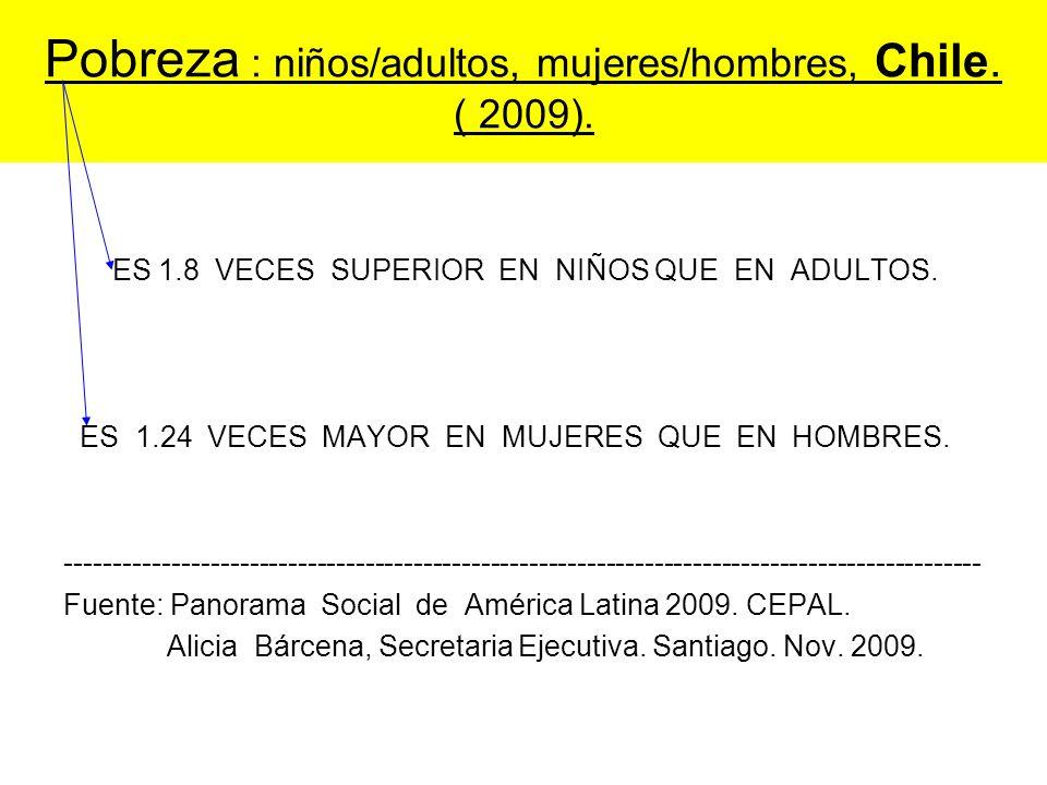 Pobreza : niños/adultos, mujeres/hombres, Chile. ( 2009).