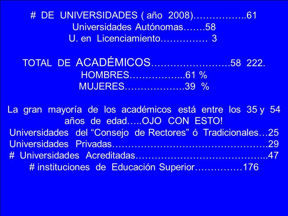 # DE UNIVERSIDADES ( año 2008)……………..61 Universidades Autónomas…….58