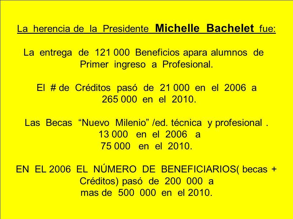 La herencia de la Presidente Michelle Bachelet fue: