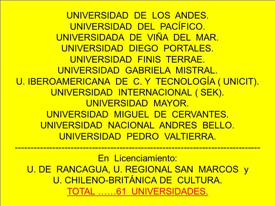 UNIVERSIDAD DE LOS ANDES. UNIVERSIDAD DEL PACÍFICO.