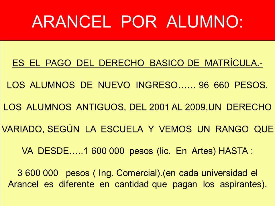 ARANCEL POR ALUMNO: ES EL PAGO DEL DERECHO BASICO DE MATRÍCULA.-