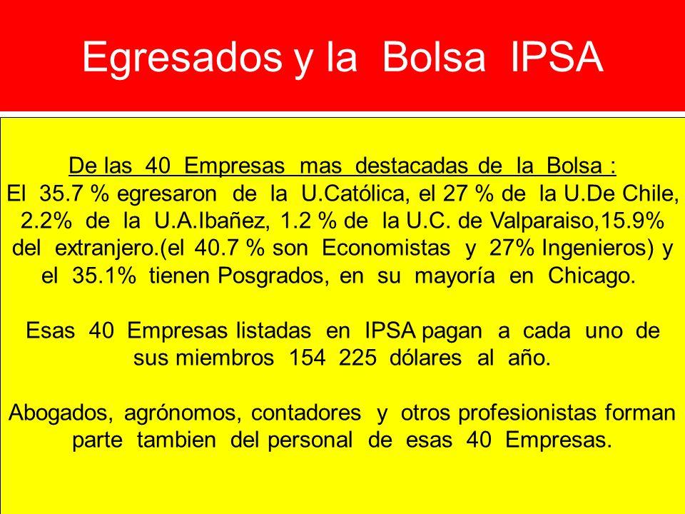 Egresados y la Bolsa IPSA