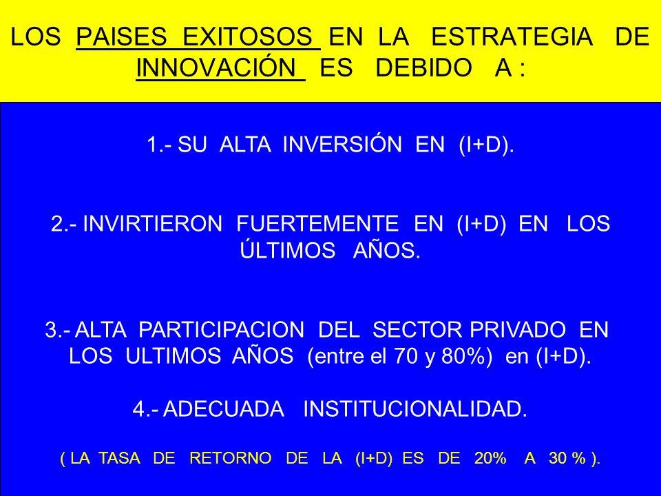 LOS PAISES EXITOSOS EN LA ESTRATEGIA DE INNOVACIÓN ES DEBIDO A :