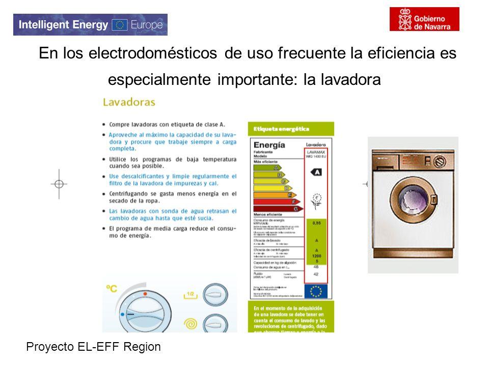 En los electrodomésticos de uso frecuente la eficiencia es especialmente importante: la lavadora