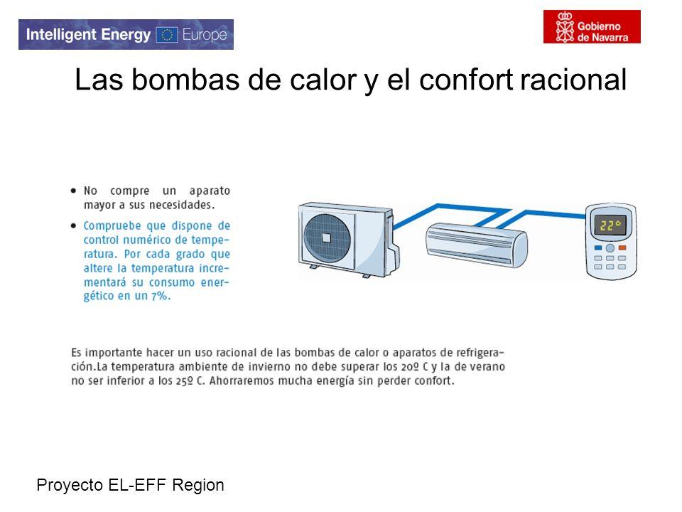 Las bombas de calor y el confort racional