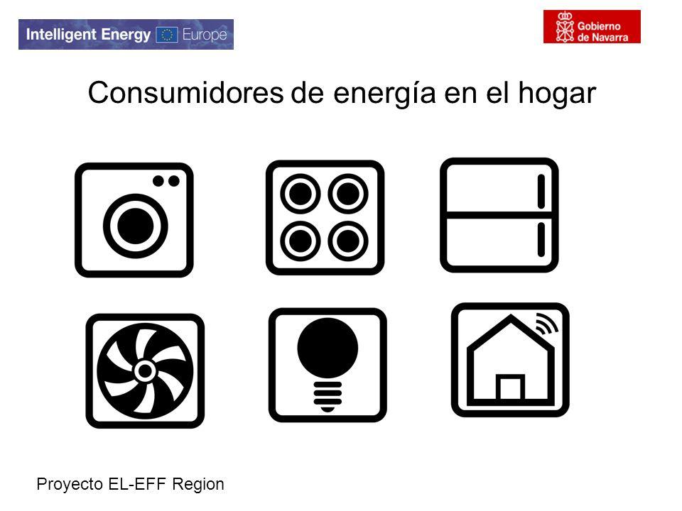 Consumidores de energía en el hogar
