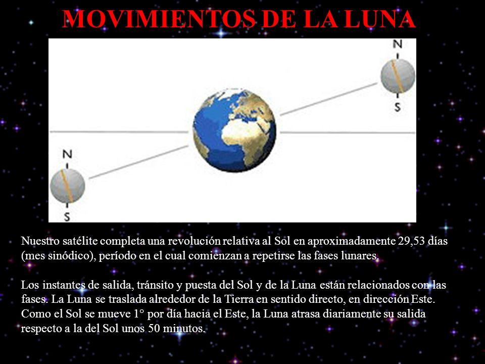 MOVIMIENTOS DE LA LUNA