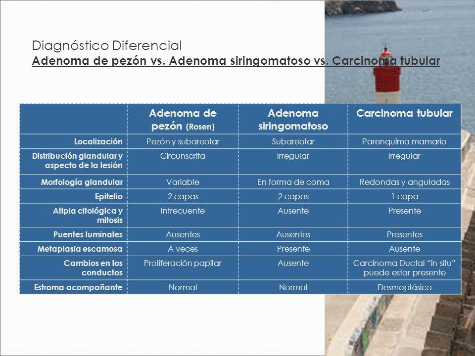 Adenoma de pezón (Rosen) Adenoma siringomatoso