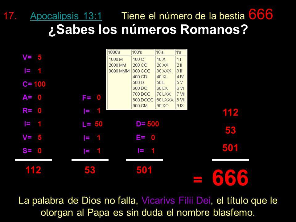 ¿Sabes los números Romanos