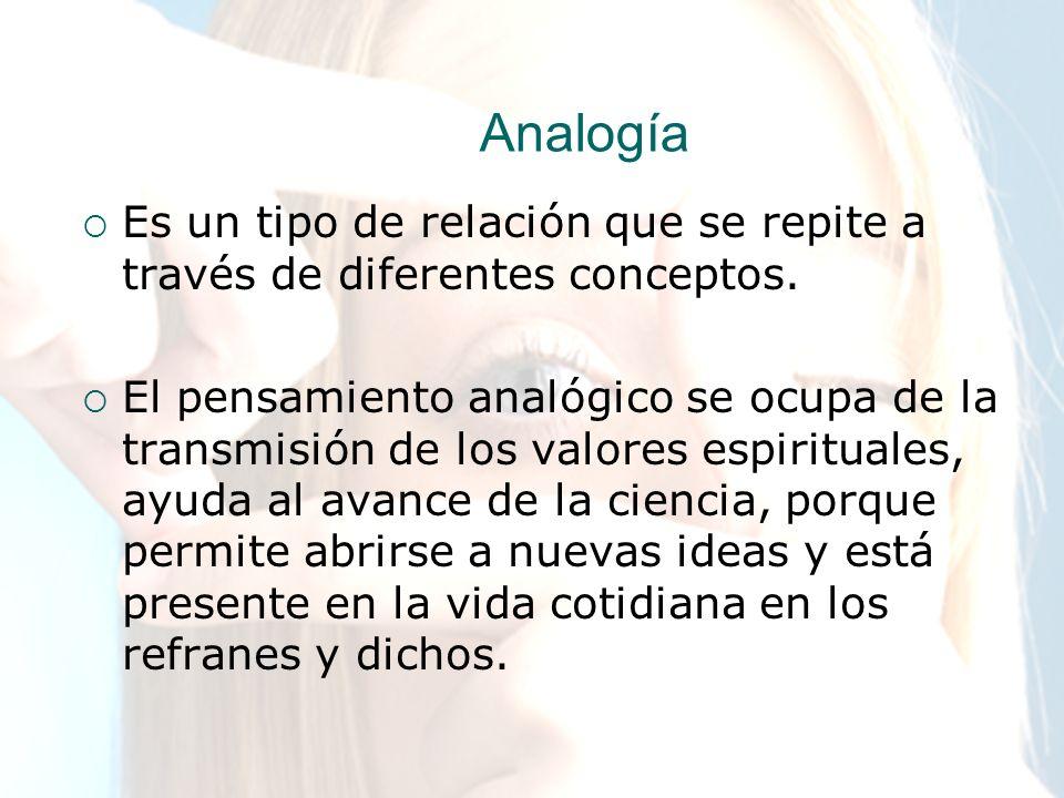 Analogía Es un tipo de relación que se repite a través de diferentes conceptos.