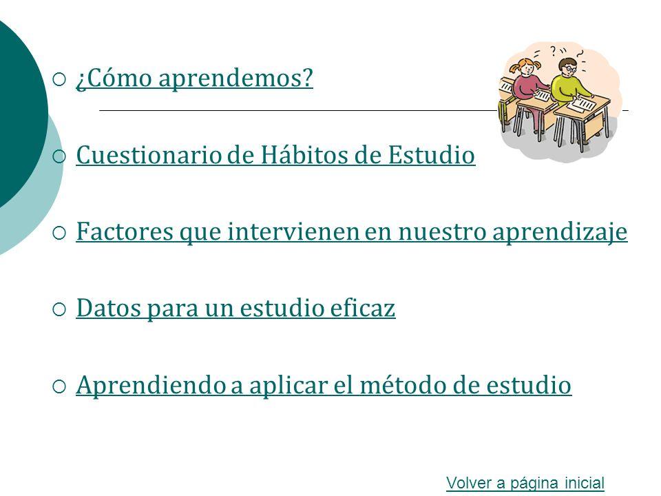 Cuestionario de Hábitos de Estudio