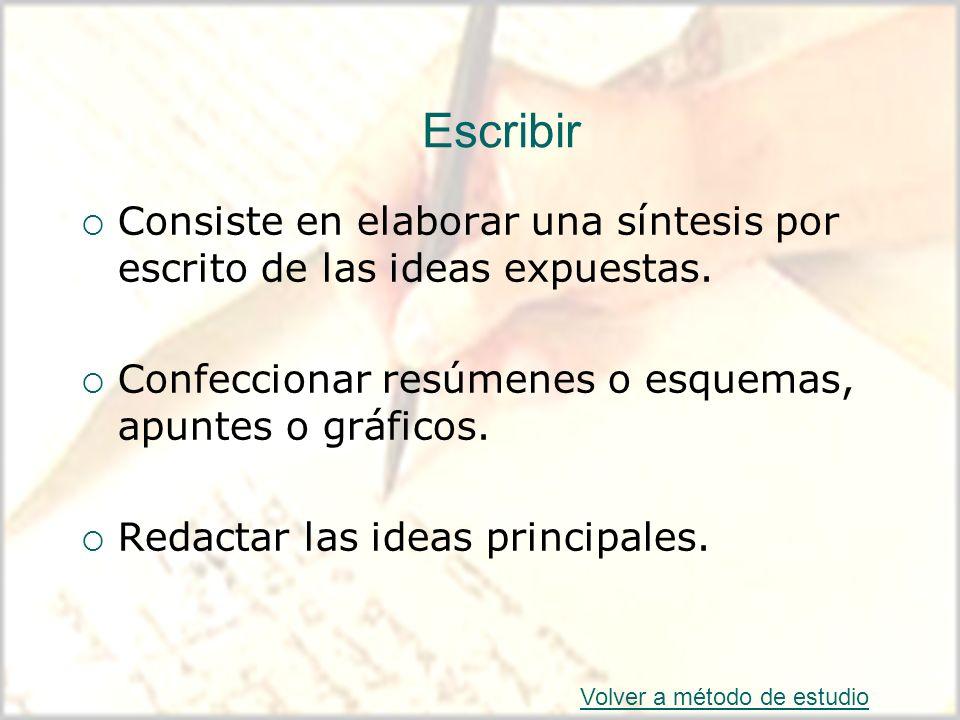EscribirConsiste en elaborar una síntesis por escrito de las ideas expuestas. Confeccionar resúmenes o esquemas, apuntes o gráficos.