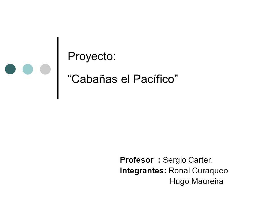 Proyecto: Cabañas el Pacífico