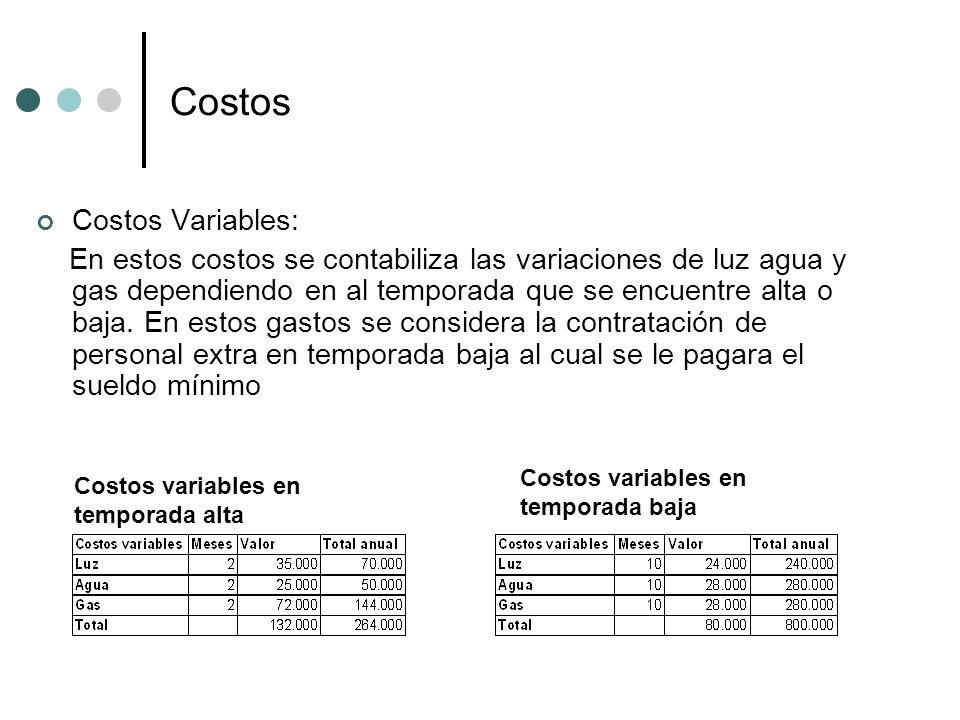 Costos Costos Variables: