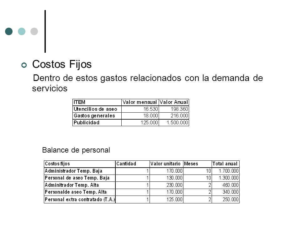 Dentro de estos gastos relacionados con la demanda de servicios