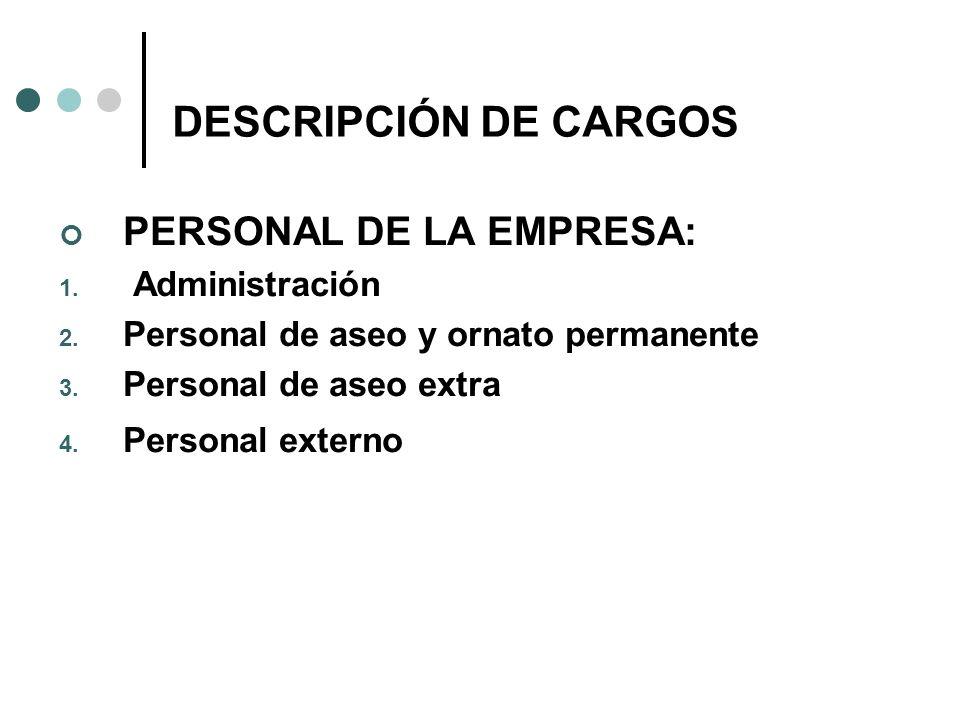 DESCRIPCIÓN DE CARGOS PERSONAL DE LA EMPRESA: Administración