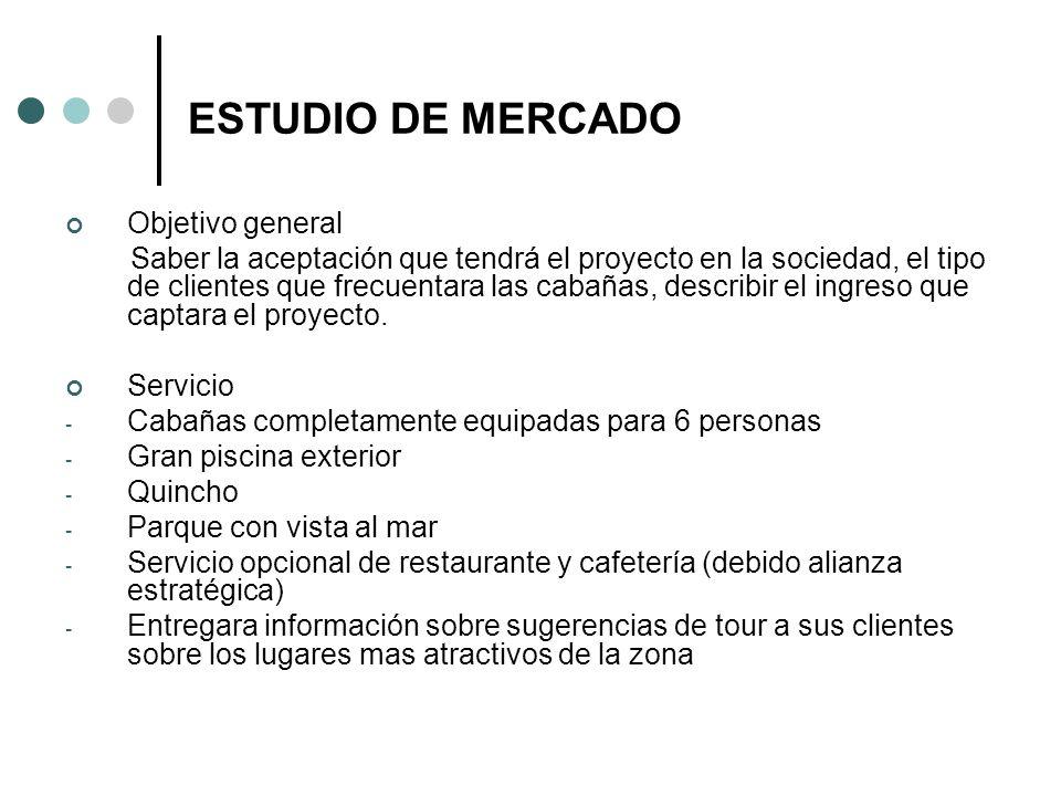 ESTUDIO DE MERCADO Objetivo general