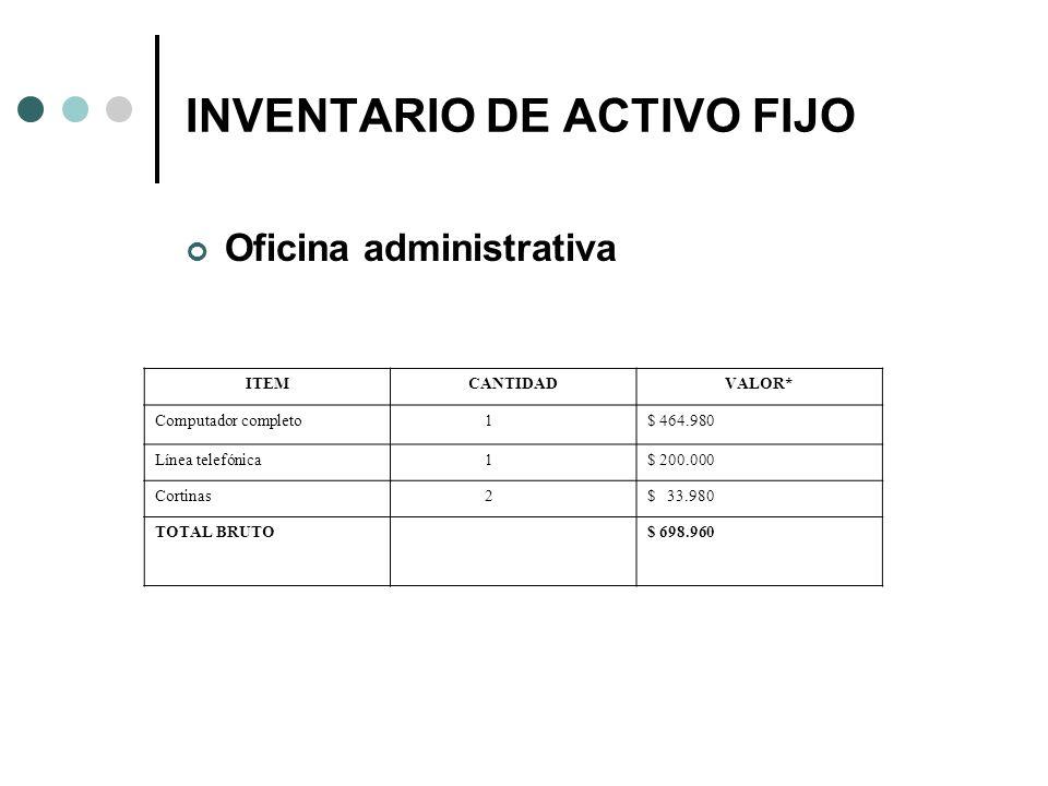 INVENTARIO DE ACTIVO FIJO