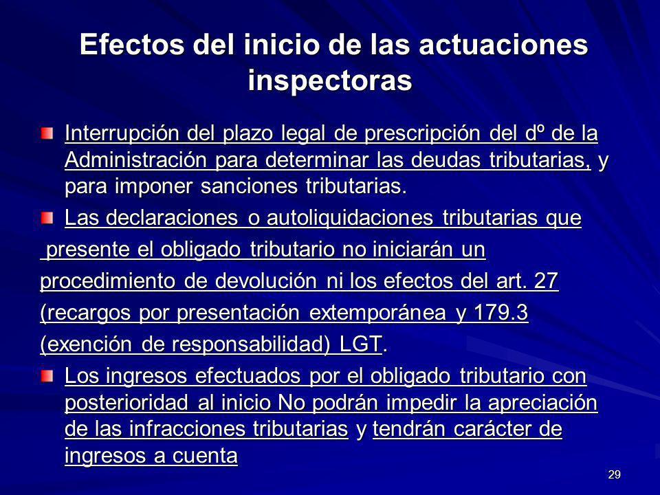 Efectos del inicio de las actuaciones inspectoras