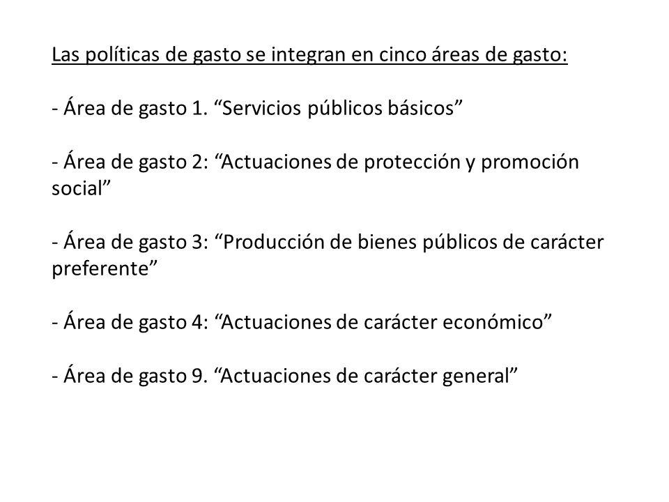 Las políticas de gasto se integran en cinco áreas de gasto: - Área de gasto 1.
