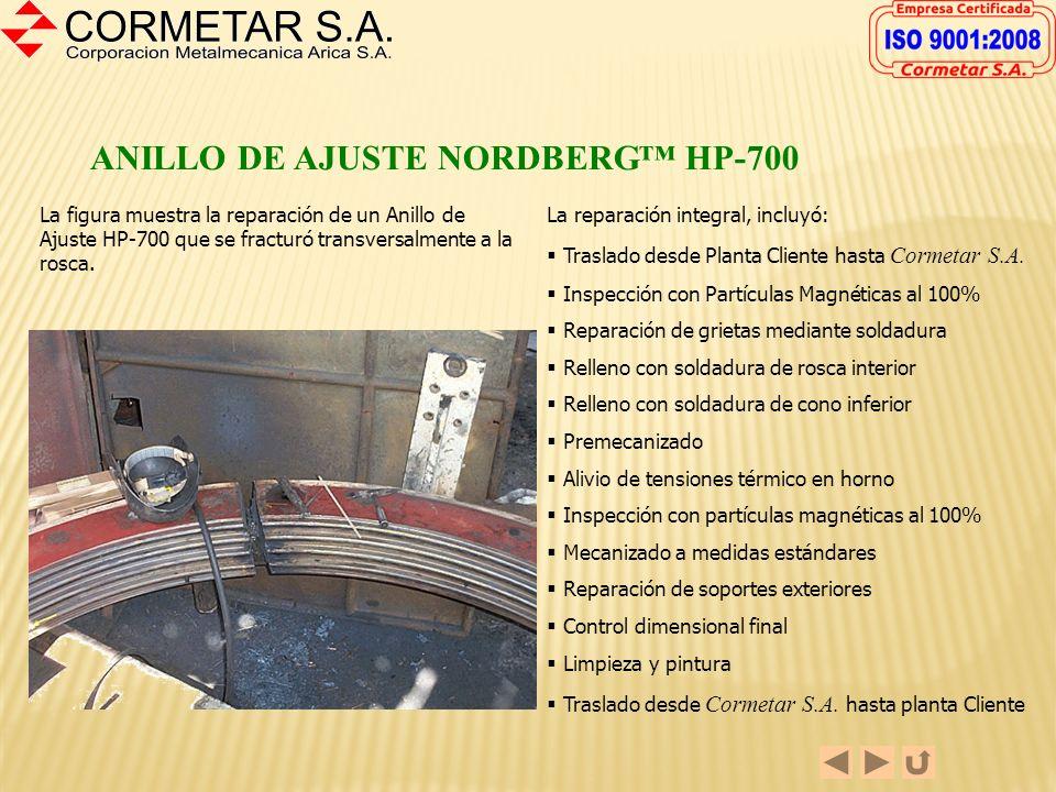 ANILLO DE AJUSTE NORDBERG™ HP-700