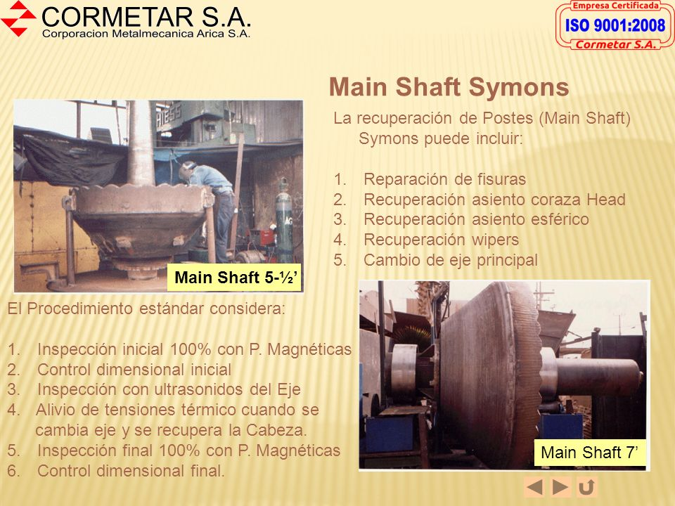 Main Shaft Symons La recuperación de Postes (Main Shaft) Symons puede incluir: Reparación de fisuras.