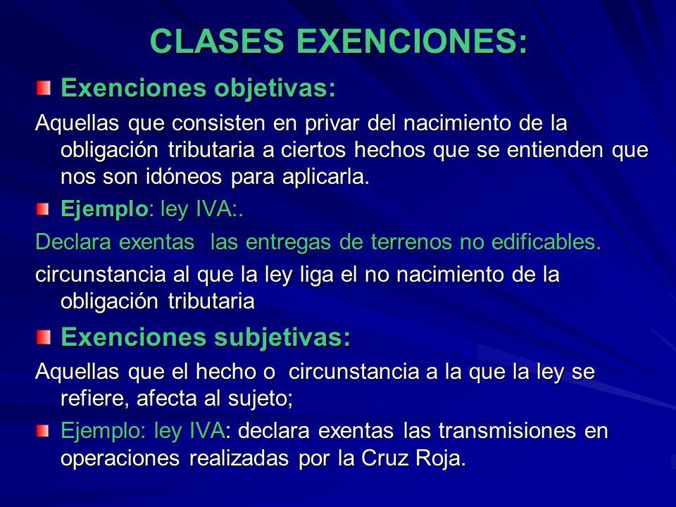 CLASES EXENCIONES: Exenciones objetivas: Exenciones subjetivas: