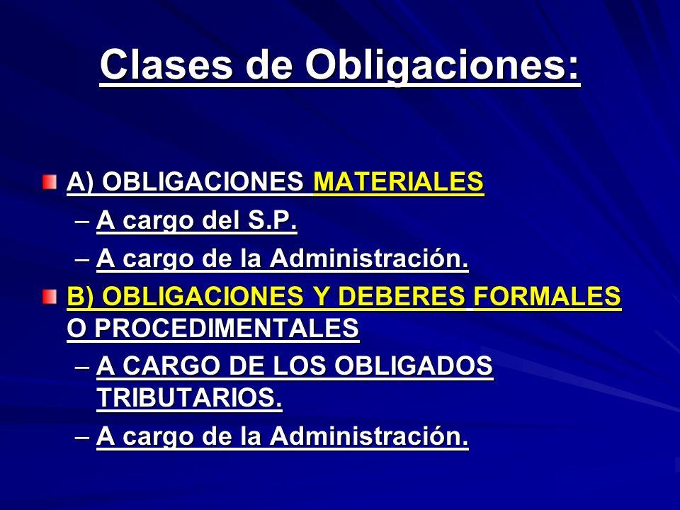 Clases de Obligaciones: