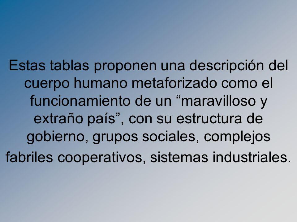 Estas tablas proponen una descripción del cuerpo humano metaforizado como el funcionamiento de un maravilloso y extraño país , con su estructura de gobierno, grupos sociales, complejos fabriles cooperativos, sistemas industriales.