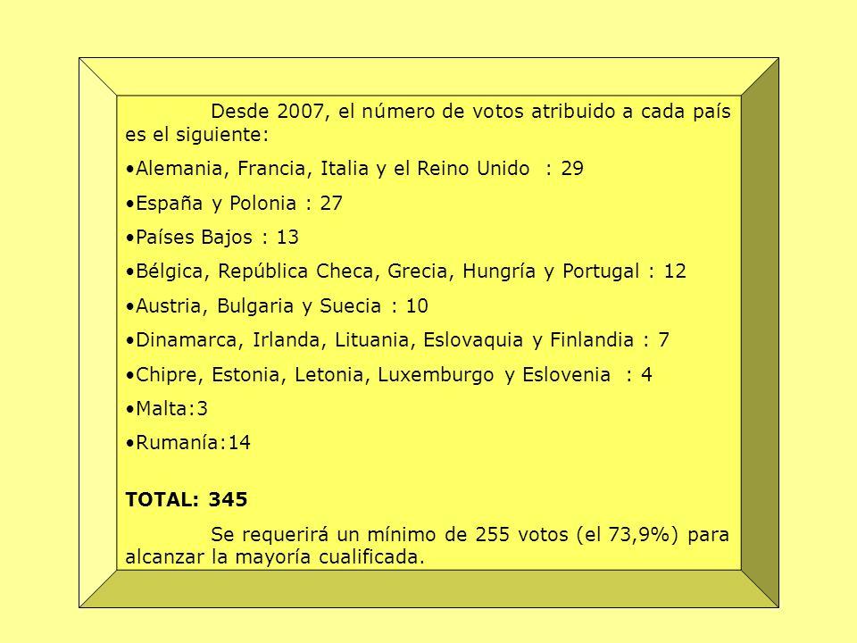 Desde 2007, el número de votos atribuido a cada país es el siguiente: