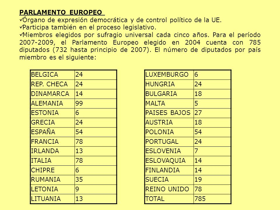 PARLAMENTO EUROPEO Órgano de expresión democrática y de control político de la UE. Participa también en el proceso legislativo.