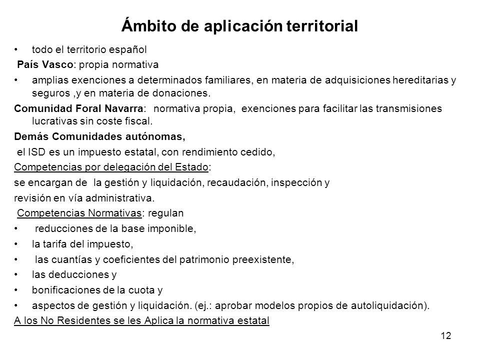 Ámbito de aplicación territorial