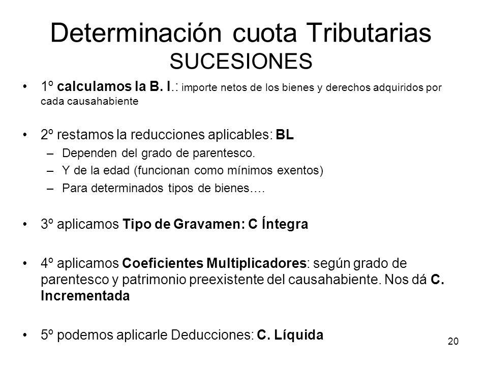 Determinación cuota Tributarias SUCESIONES