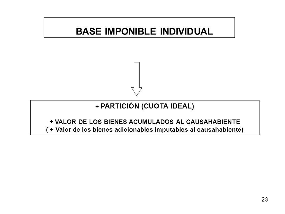 BASE IMPONIBLE INDIVIDUAL