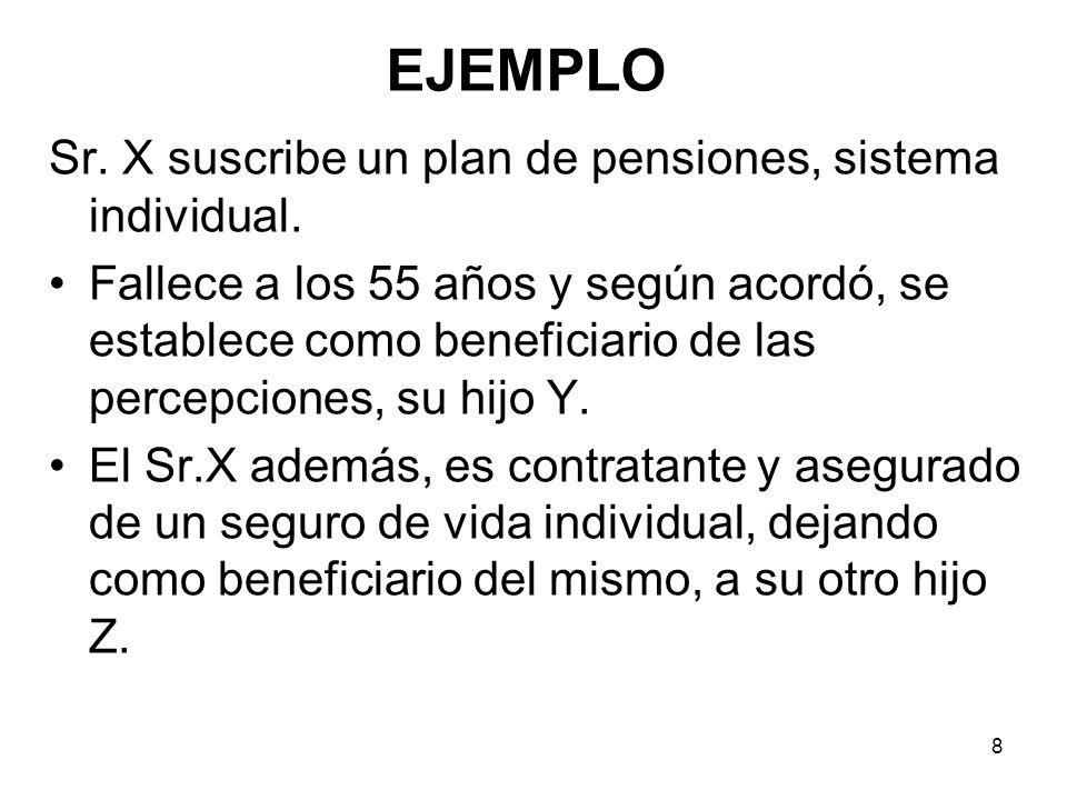 EJEMPLO Sr. X suscribe un plan de pensiones, sistema individual.