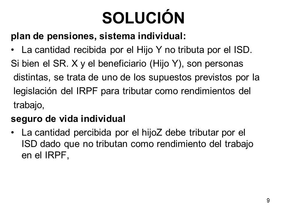 SOLUCIÓN plan de pensiones, sistema individual:
