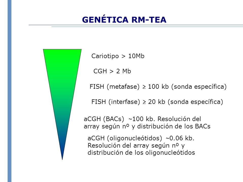 GENÉTICA RM-TEA Cariotipo > 10Mb CGH > 2 Mb