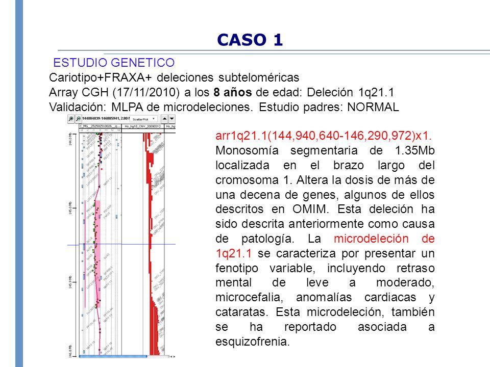 CASO 1 ESTUDIO GENETICO Cariotipo+FRAXA+ deleciones subteloméricas