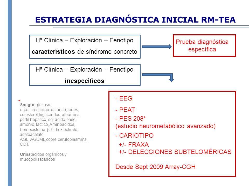 ESTRATEGIA DIAGNÓSTICA INICIAL RM-TEA
