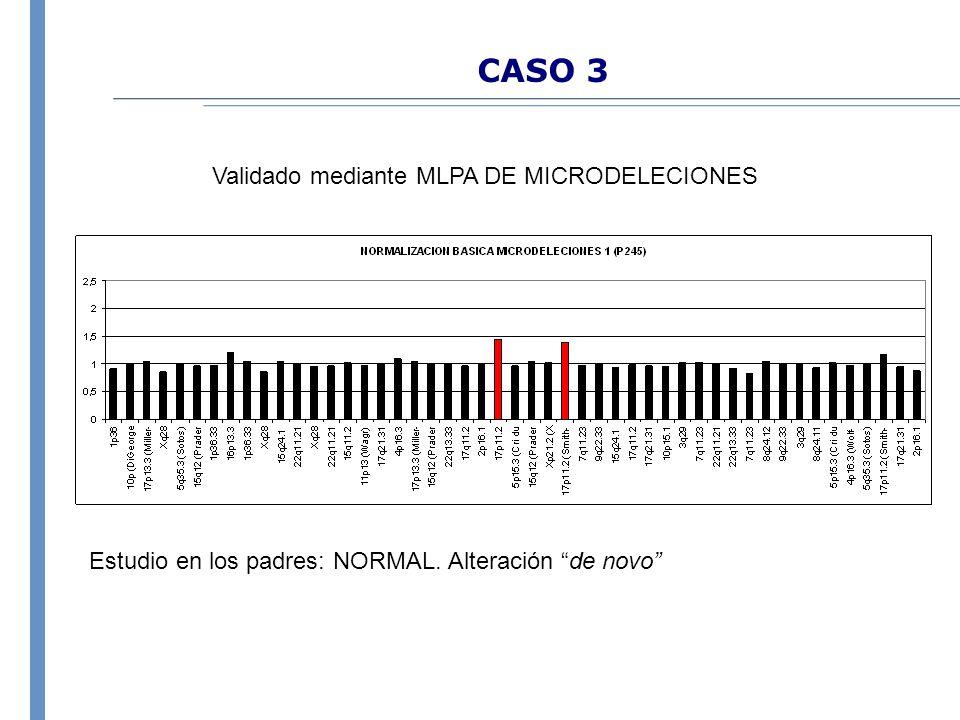 Validado mediante MLPA DE MICRODELECIONES