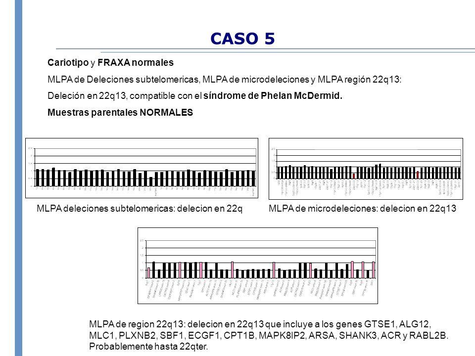 CASO 5 Cariotipo y FRAXA normales