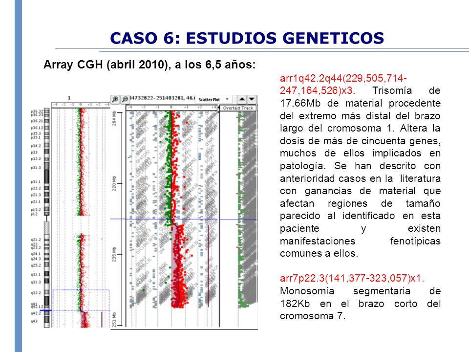 CASO 6: ESTUDIOS GENETICOS
