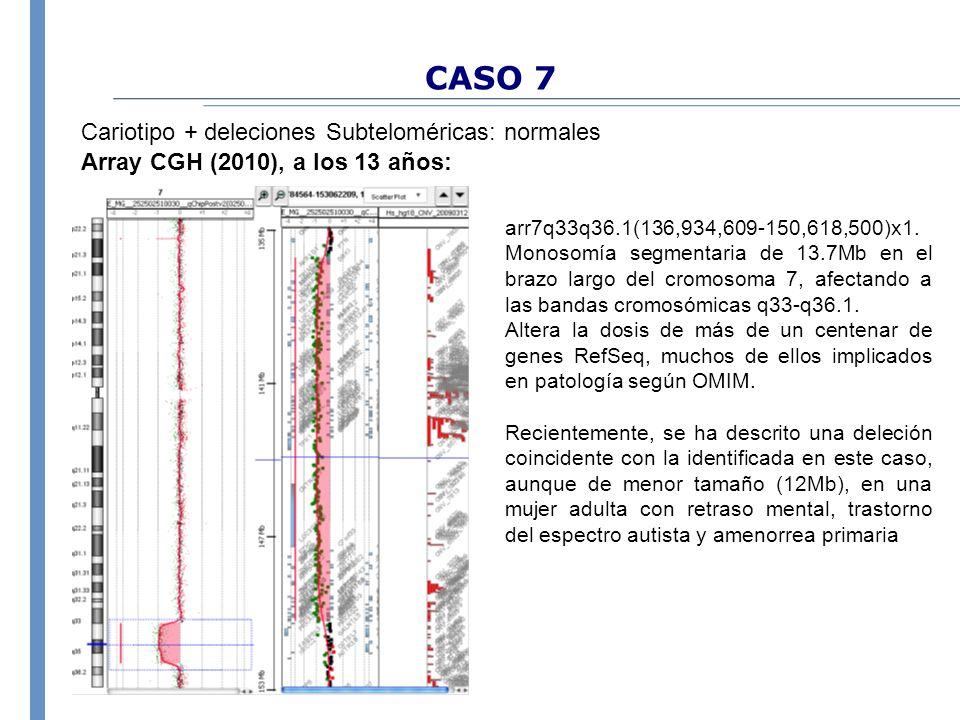 CASO 7 Cariotipo + deleciones Subteloméricas: normales