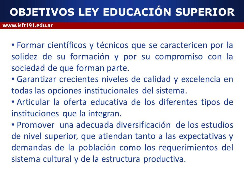 OBJETIVOS LEY EDUCACIÓN SUPERIOR