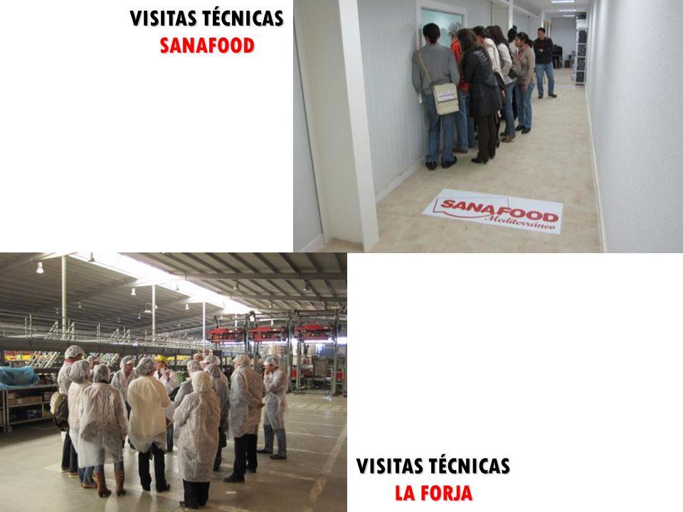 VISITAS TÉCNICAS SANAFOOD VISITAS TÉCNICAS LA FORJA