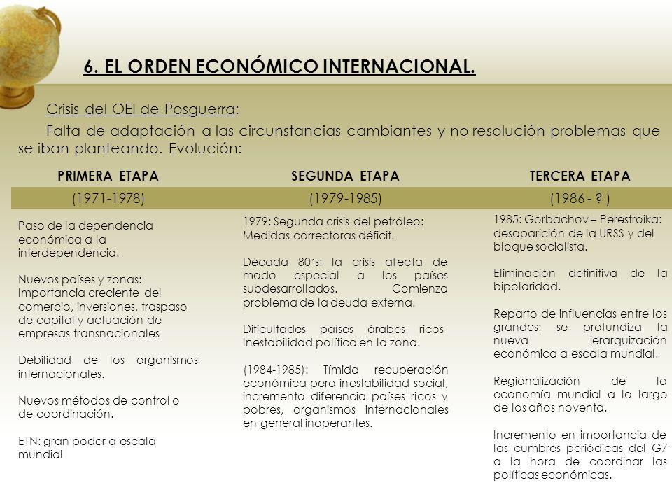 6. EL ORDEN ECONÓMICO INTERNACIONAL.